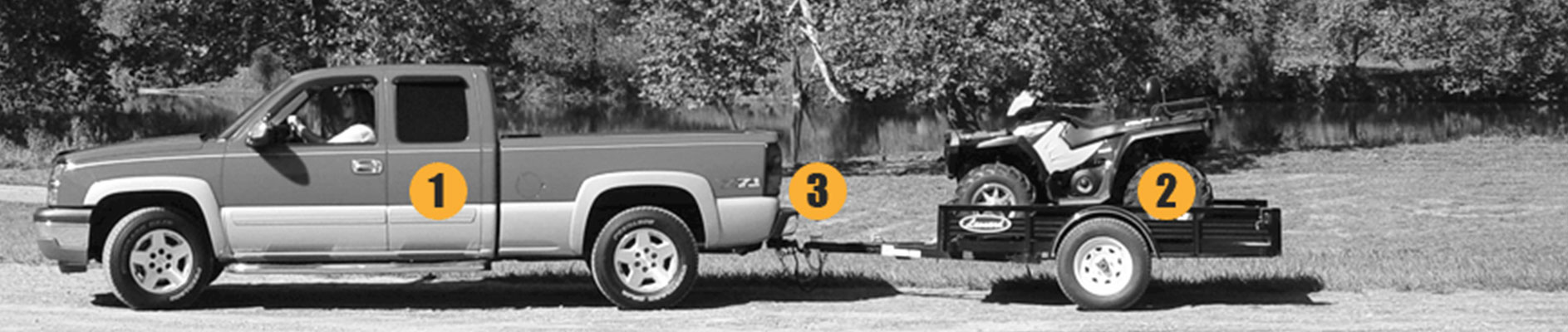 How to determine the right size trailer?